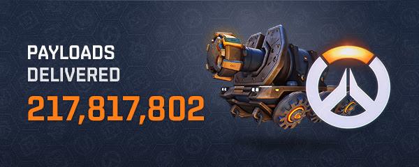 217 817 802 Payload, 160 millió mókus