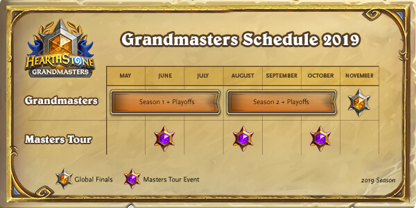 Hearthstone Grandmasters időbeosztás