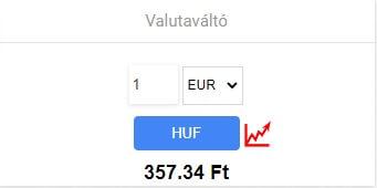 Hearthstone Hungary v20 valutváltó